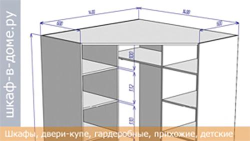 Чертеж углового шкафа 1400х1400