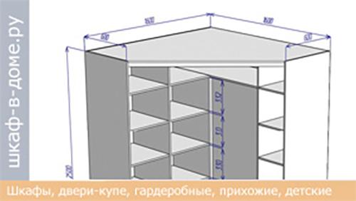 Чертеж углового шкафа 1600х1600