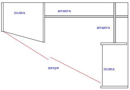 угловой шкаф купе (пример №3)